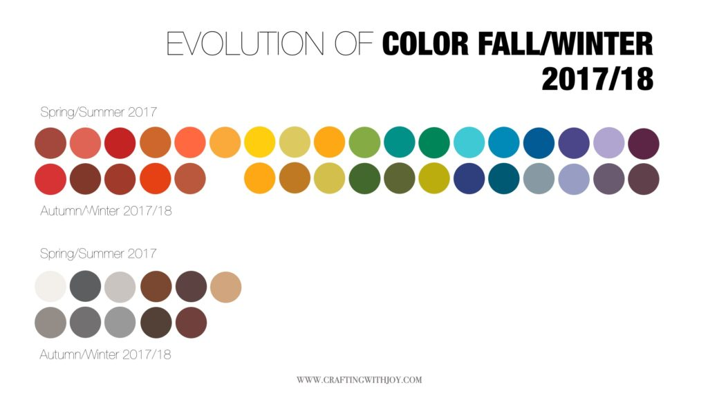 Evolution Of Color Fall 2017